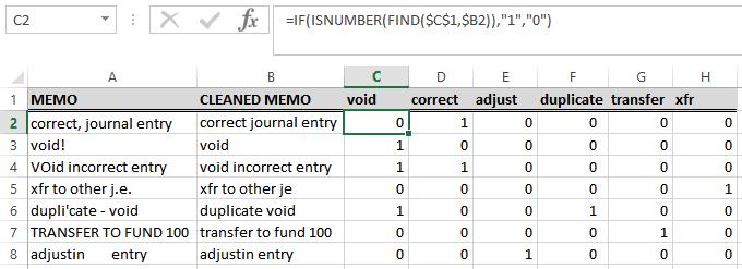 image of columns showing keyword analysis