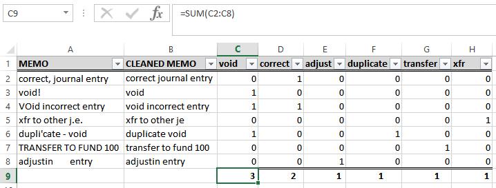 image of final keyword analysis table